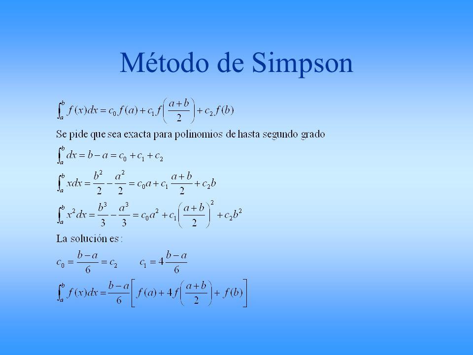 Método de Simpson