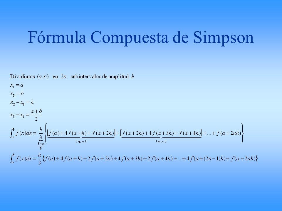 Fórmula Compuesta de Simpson
