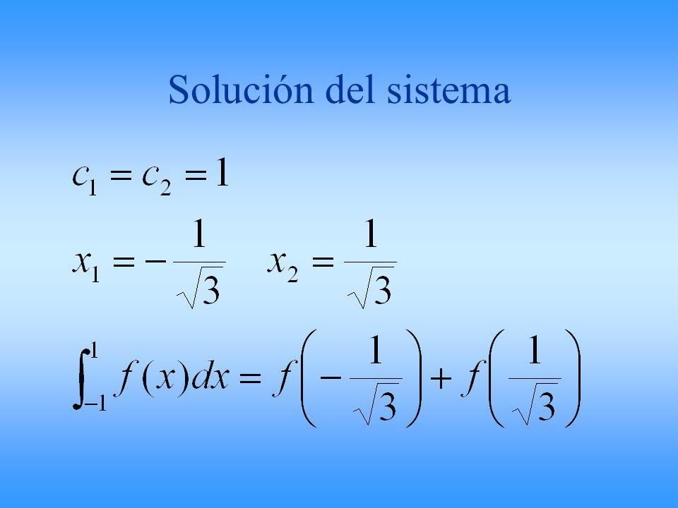 Solución del sistema