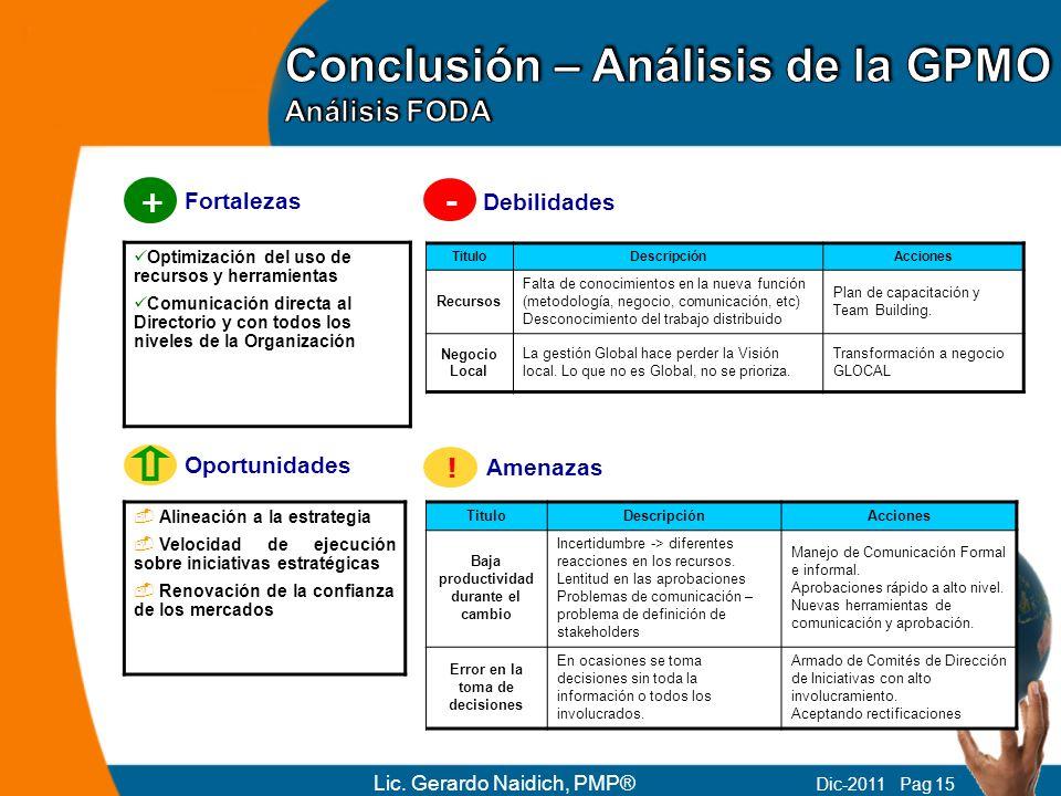 Lic. Gerardo Naidich, PMP® Dic-2011 Pag 15 TituloDescripciónAcciones Recursos Falta de conocimientos en la nueva función (metodología, negocio, comuni