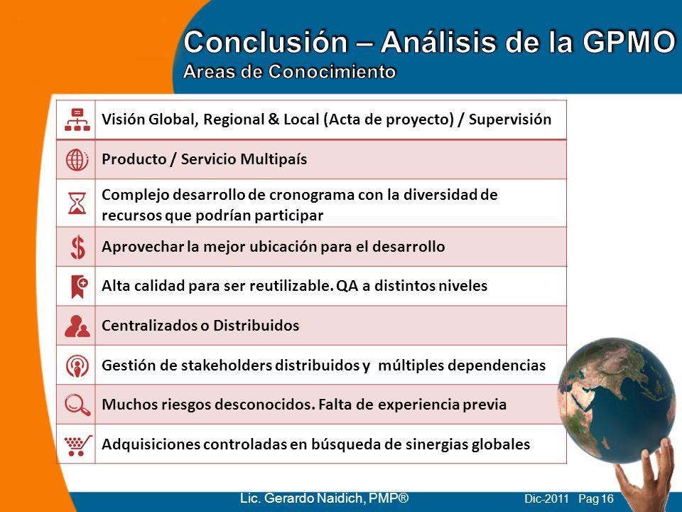 Lic. Gerardo Naidich, PMP® Dic-2011 Pag 16 Visión Global, Regional & Local (Acta de proyecto) / Supervisión Producto / Servicio Multipaís Complejo des