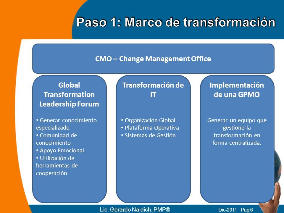 Global Transformation Leadership Forum Generar conocimiento especializado Comunidad de conocimiento Apoyo Emocional Utilización de herramientas de cooperación Transformación de IT Organización Global Plataforma Operativa Sistemas de Gestión Implementación de una GPMO Generar un equipo que gestione la transformación en forma centralizada.