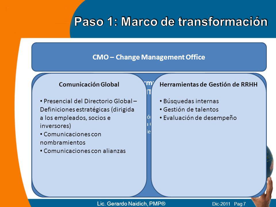 Global Transformation Leadership Forum Generar conocimiento especializado Utilización de herramientas de cooperación Equipos de innovación Transformación de IT Organización Global Plataforma Operativa Sistemas de Gestión Implementación de una GPMO Generar un equipo que gestione la transformación en forma centralizada.