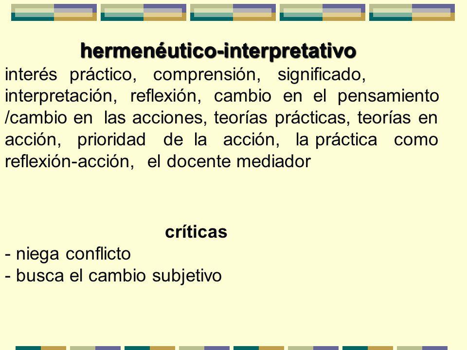 hermenéutico-interpretativo interés práctico, comprensión, significado, interpretación, reflexión, cambio en el pensamiento /cambio en las acciones, teorías prácticas, teorías en acción, prioridad de la acción, la práctica como reflexión-acción, el docente mediador críticas - niega conflicto - busca el cambio subjetivo