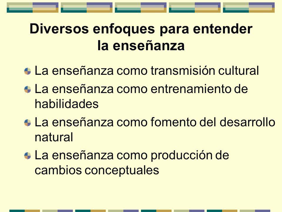 Diversos enfoques para entender la enseñanza La enseñanza como transmisión cultural La enseñanza como entrenamiento de habilidades La enseñanza como fomento del desarrollo natural La enseñanza como producción de cambios conceptuales