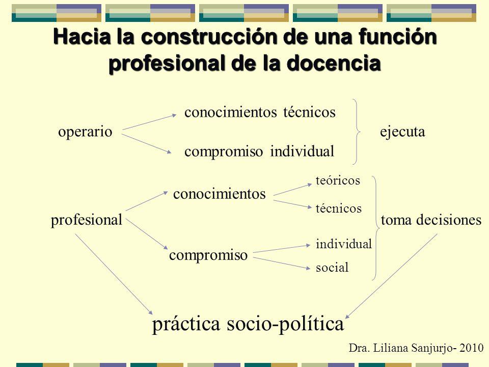 Hacia la construcción de una función profesional de la docencia conocimientos técnicos operario ejecuta compromiso individual teóricos conocimientos técnicos profesional toma decisiones individual compromiso social práctica socio-política Dra.