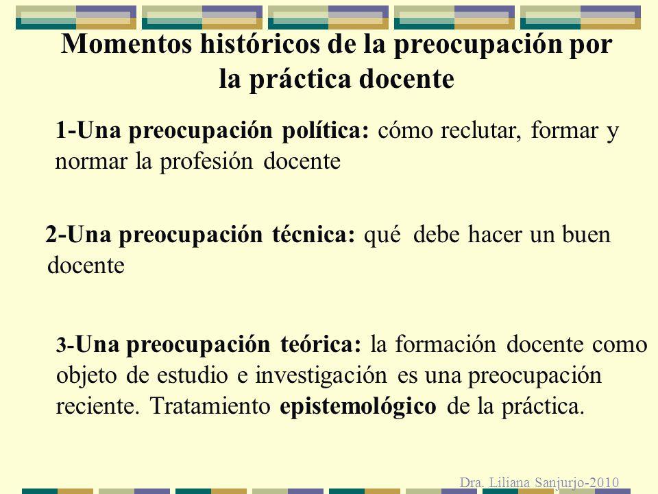 práctica La construcción de la práctica espacio complejo contenido complejo persigue pensamiento complejo requiere pensamiento complejo saberes específicos conocimiento disciplinarconocimiento pedagógicoconocimiento contexto conocimiento didáctico de la disciplina Dra.