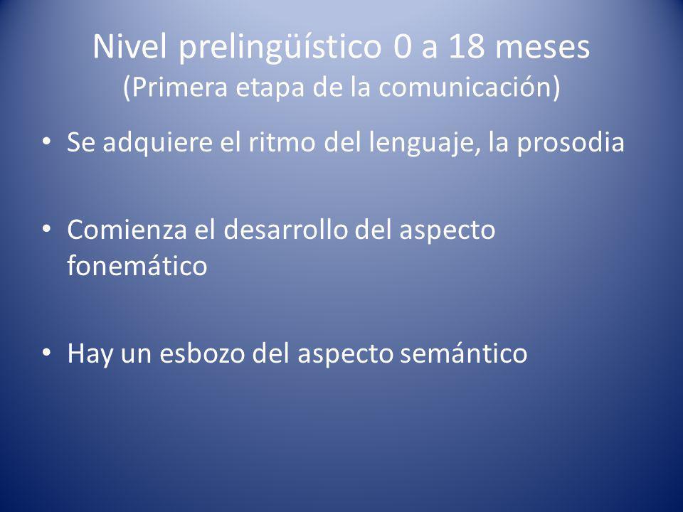 Nivel prelingüístico 0 a 18 meses (Primera etapa de la comunicación) Se adquiere el ritmo del lenguaje, la prosodia Comienza el desarrollo del aspecto fonemático Hay un esbozo del aspecto semántico
