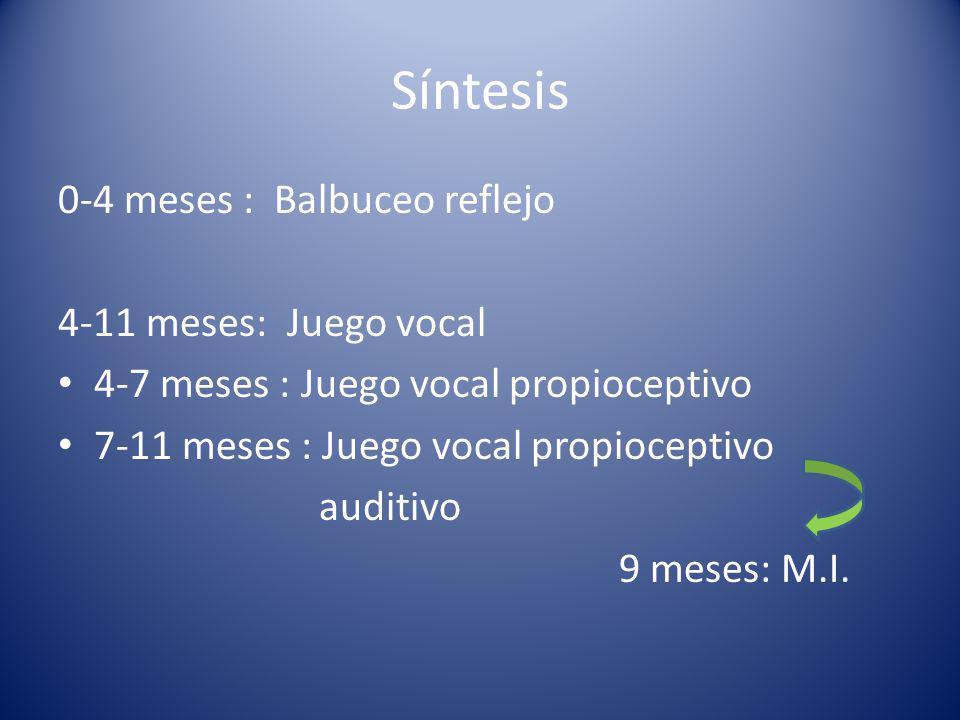 Síntesis 0-4 meses : Balbuceo reflejo 4-11 meses: Juego vocal 4-7 meses : Juego vocal propioceptivo 7-11 meses : Juego vocal propioceptivo auditivo 9 meses: M.I.