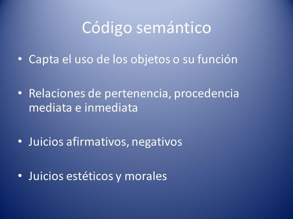 Código semántico Capta el uso de los objetos o su función Relaciones de pertenencia, procedencia mediata e inmediata Juicios afirmativos, negativos Juicios estéticos y morales