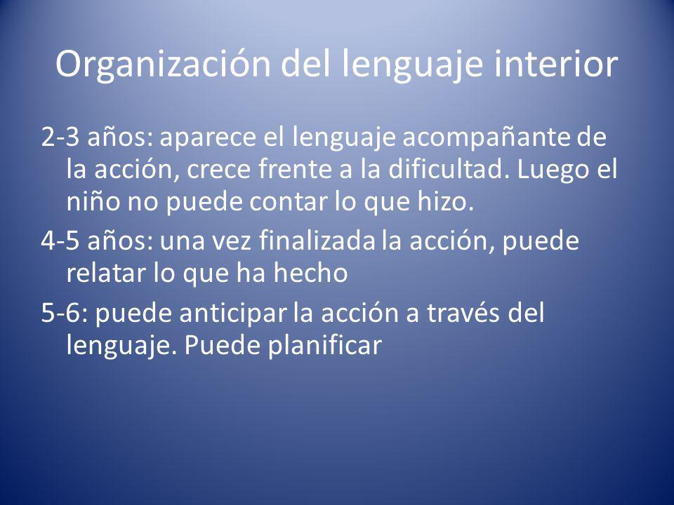 Organización del lenguaje interior 2-3 años: aparece el lenguaje acompañante de la acción, crece frente a la dificultad.