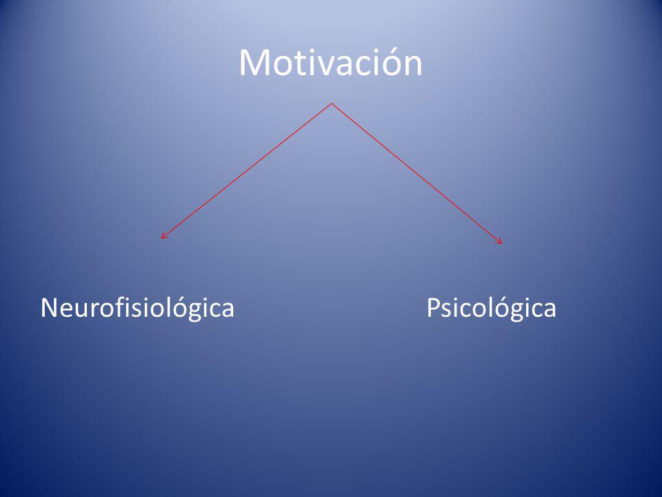 Motivación Neurofisiológica Psicológica