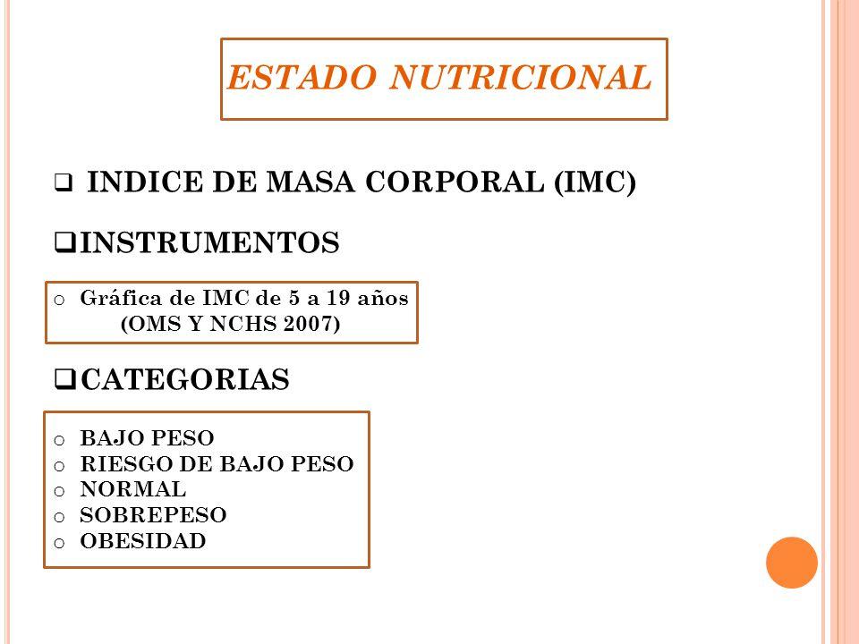 ESTADO NUTRICIONAL INDICE DE MASA CORPORAL (IMC) INSTRUMENTOS o Gráfica de IMC de 5 a 19 años (OMS Y NCHS 2007) CATEGORIAS o BAJO PESO o RIESGO DE BAJ