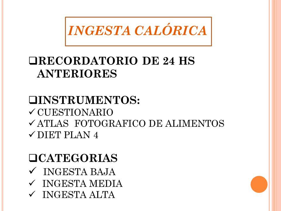 INGESTA CALÓRICA RECORDATORIO DE 24 HS ANTERIORES INSTRUMENTOS: CUESTIONARIO ATLAS FOTOGRAFICO DE ALIMENTOS DIET PLAN 4 CATEGORIAS INGESTA BAJA INGEST