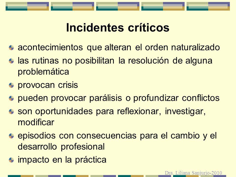 Incidentes críticos acontecimientos que alteran el orden naturalizado las rutinas no posibilitan la resolución de alguna problemática provocan crisis