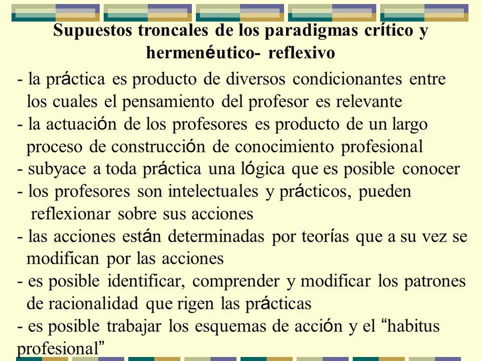 Supuestos troncales de los paradigmas cr í tico y hermen é utico- reflexivo - la pr á ctica es producto de diversos condicionantes entre los cuales el