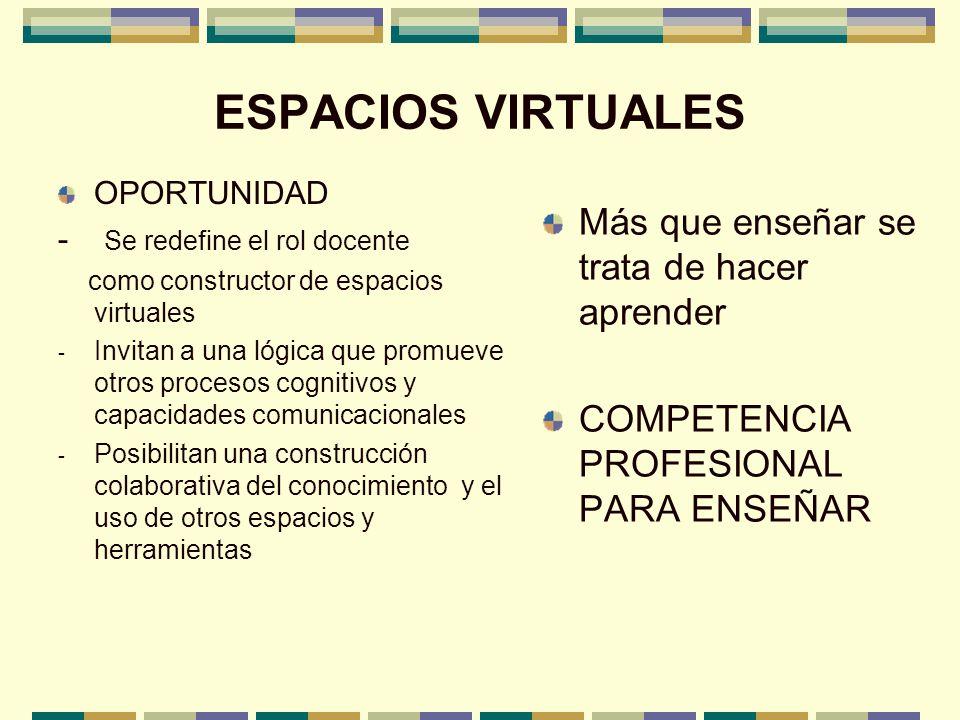 ESPACIOS VIRTUALES OPORTUNIDAD - Se redefine el rol docente como constructor de espacios virtuales - Invitan a una lógica que promueve otros procesos