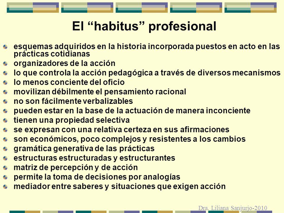 El habitus profesional esquemas adquiridos en la historia incorporada puestos en acto en las prácticas cotidianas organizadores de la acción lo que co