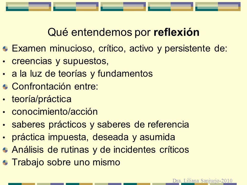 Contenidos de la reflexión Contenidos Propuestas de actividades Relación con los estudiantes Dinámica de la clase Supuestos y creencias Contexto Dra.