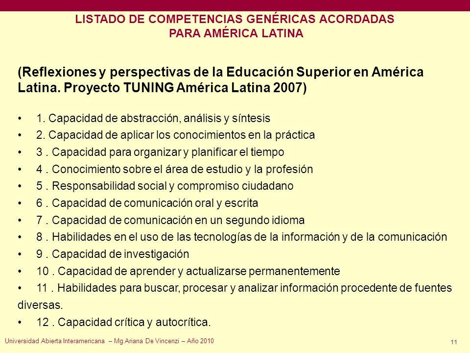 (Reflexiones y perspectivas de la Educación Superior en América Latina. Proyecto TUNING América Latina 2007) 1. Capacidad de abstracción, análisis y s