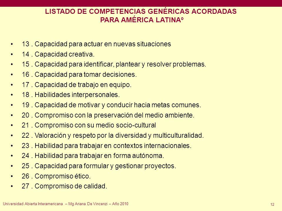 LISTADO DE COMPETENCIAS GENÉRICAS ACORDADAS PARA AMÉRICA LATINAº 13. Capacidad para actuar en nuevas situaciones 14. Capacidad creativa. 15. Capacidad