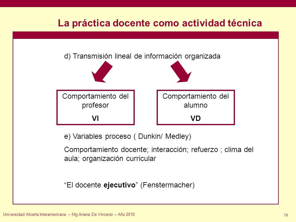 La práctica docente como actividad técnica d) Transmisión lineal de información organizada e) Variables proceso ( Dunkin/ Medley) Comportamiento docen