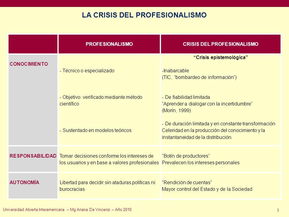 Universidad Abierta Interamericana – Mg Ariana De Vincenzi – Año 2010 3 LA CRISIS DEL PROFESIONALISMO PROFESIONALISMO CRISIS DEL PROFESIONALISMO CONOC