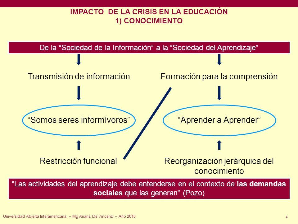 Universidad Abierta Interamericana – Mg Ariana De Vincenzi – Año 2010 4 IMPACTO DE LA CRISIS EN LA EDUCACIÓN 1) CONOCIMIENTO De la Sociedad de la Info