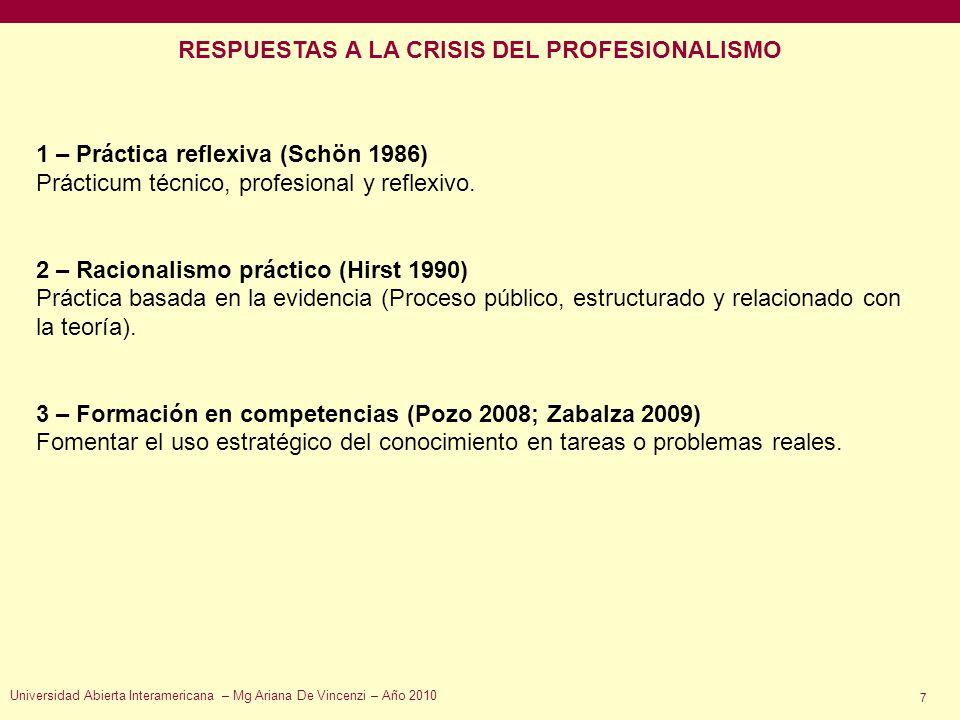 RESPUESTAS A LA CRISIS DEL PROFESIONALISMO 1 – Práctica reflexiva (Schön 1986) Prácticum técnico, profesional y reflexivo. 2 – Racionalismo práctico (