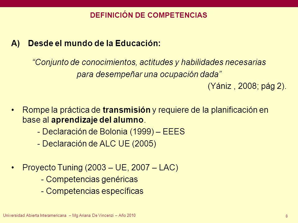 A)Desde el mundo de la Educación: Conjunto de conocimientos, actitudes y habilidades necesarias para desempeñar una ocupación dada (Yániz, 2008; pág 2