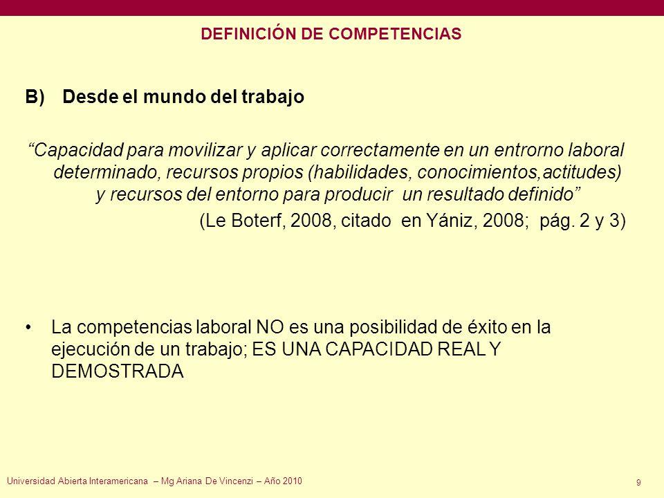 DEFINICIÓN DE COMPETENCIAS B)Desde el mundo del trabajo Capacidad para movilizar y aplicar correctamente en un entrorno laboral determinado, recursos
