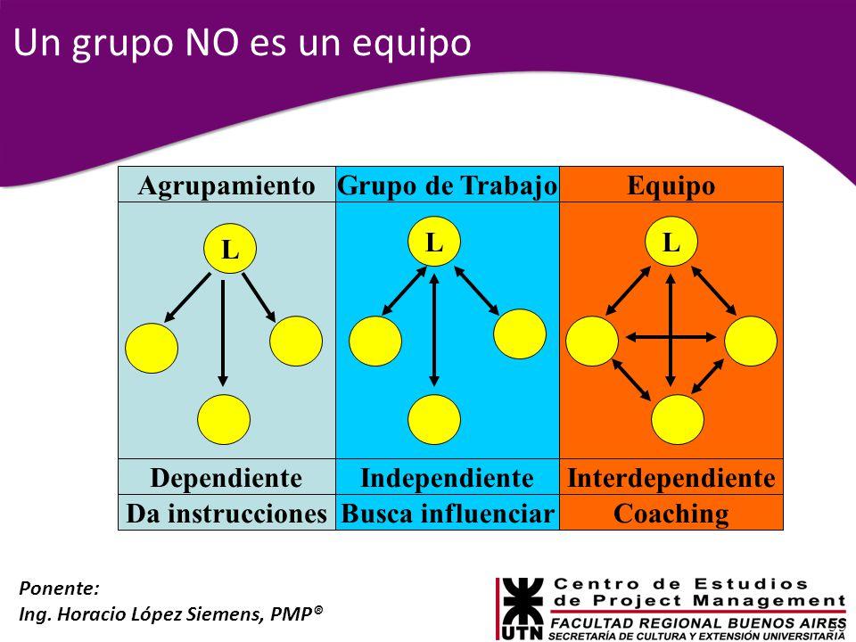 Ponente: Ing. Horacio López Siemens, PMP® Un grupo NO es un equipo AgrupamientoGrupo de TrabajoEquipo L L DependienteIndependienteInterdependiente L D