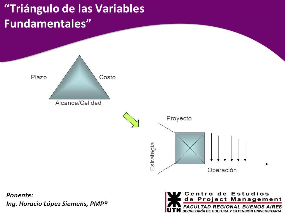 Ponente: Ing. Horacio López Siemens, PMP® Triángulo de las Variables Fundamentales Alcance/Calidad CostoPlazo Estrategia Proyecto Operación
