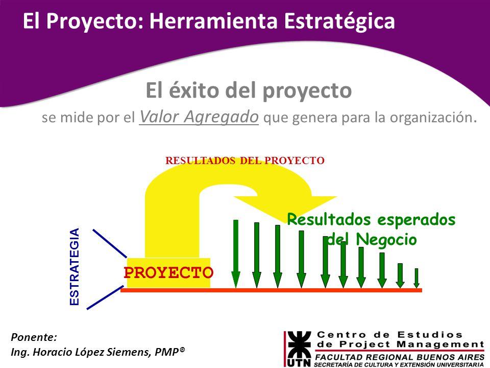 Ponente: Ing. Horacio López Siemens, PMP® El Proyecto: Herramienta Estratégica PROYECTO RESULTADOS DEL PROYECTO Resultados esperados del Negocio ESTRA