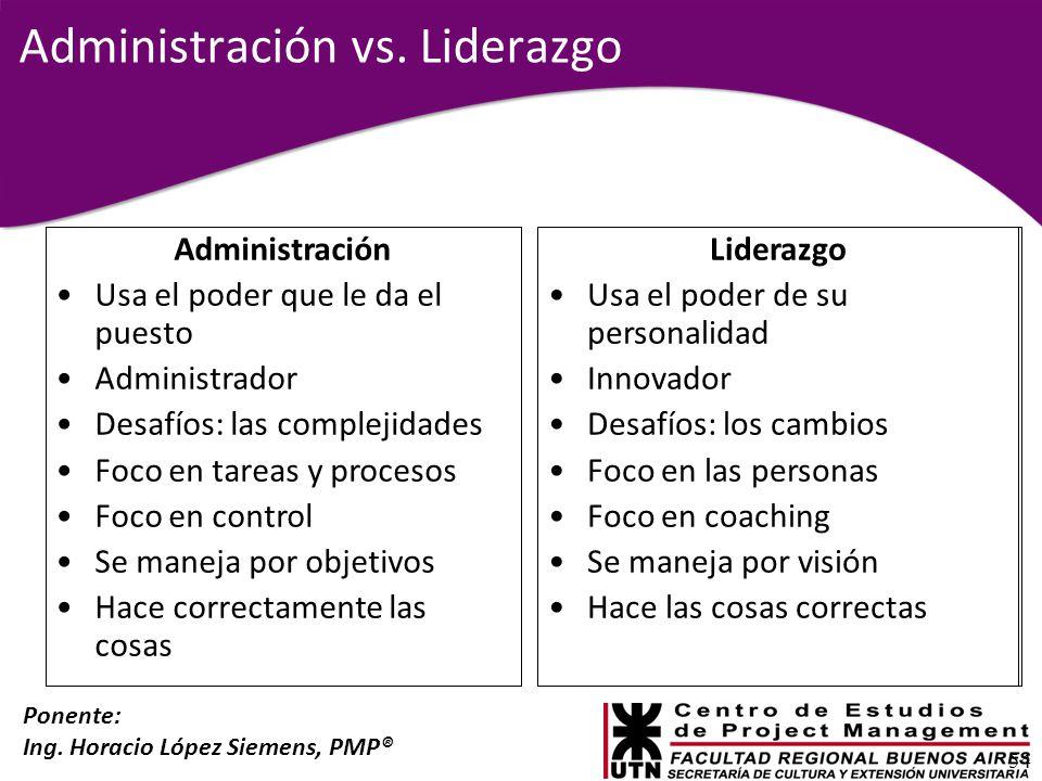 Ponente: Ing. Horacio López Siemens, PMP® Administración vs. Liderazgo Administración Usa el poder que le da el puesto Administrador Desafíos: las com