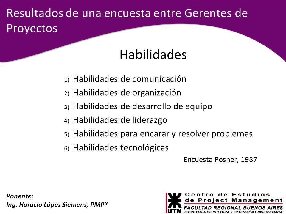 Ponente: Ing. Horacio López Siemens, PMP® Resultados de una encuesta entre Gerentes de Proyectos Habilidades 1) Habilidades de comunicación 2) Habilid