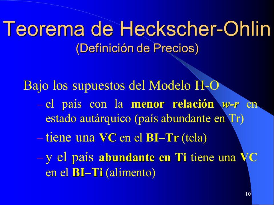 10 Teorema de Heckscher-Ohlin (Definición de Precios) Bajo los supuestos del Modelo H-O menor relación w-r – el país con la menor relación w-r en estado autárquico (país abundante en Tr) VCTr – tiene una VC en el BI–Tr (tela) abundante en Ti BI–Ti – y el país abundante en Ti tiene una VC en el BI–Ti (alimento)
