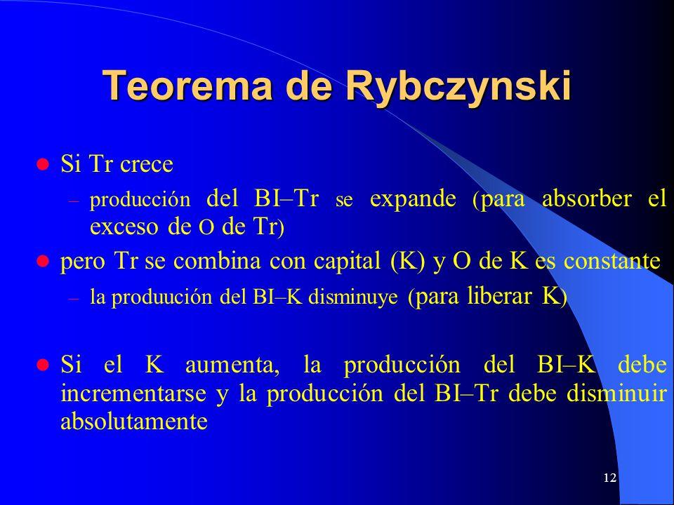 12 Teorema de Rybczynski Si Tr crece – producción del BI–Tr se expande ( para absorber el exceso de O de Tr ) pero Tr se combina con capital (K) y O de K es constante – la produución del BI–K disminuye ( para liberar K ) Si el K aumenta, la producción del BI–K debe incrementarse y la producción del BI–Tr debe disminuir absolutamente