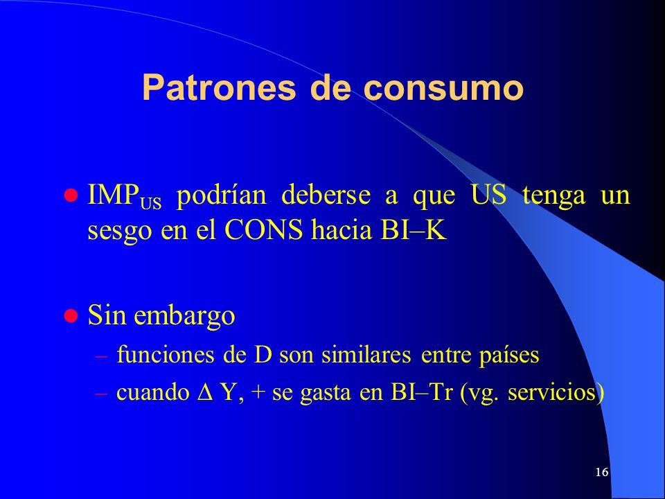 16 Patrones de consumo IMP US podrían deberse a que US tenga un sesgo en el CONS hacia BI–K Sin embargo – funciones de D son similares entre países – cuando Y, + se gasta en BI–Tr (vg.