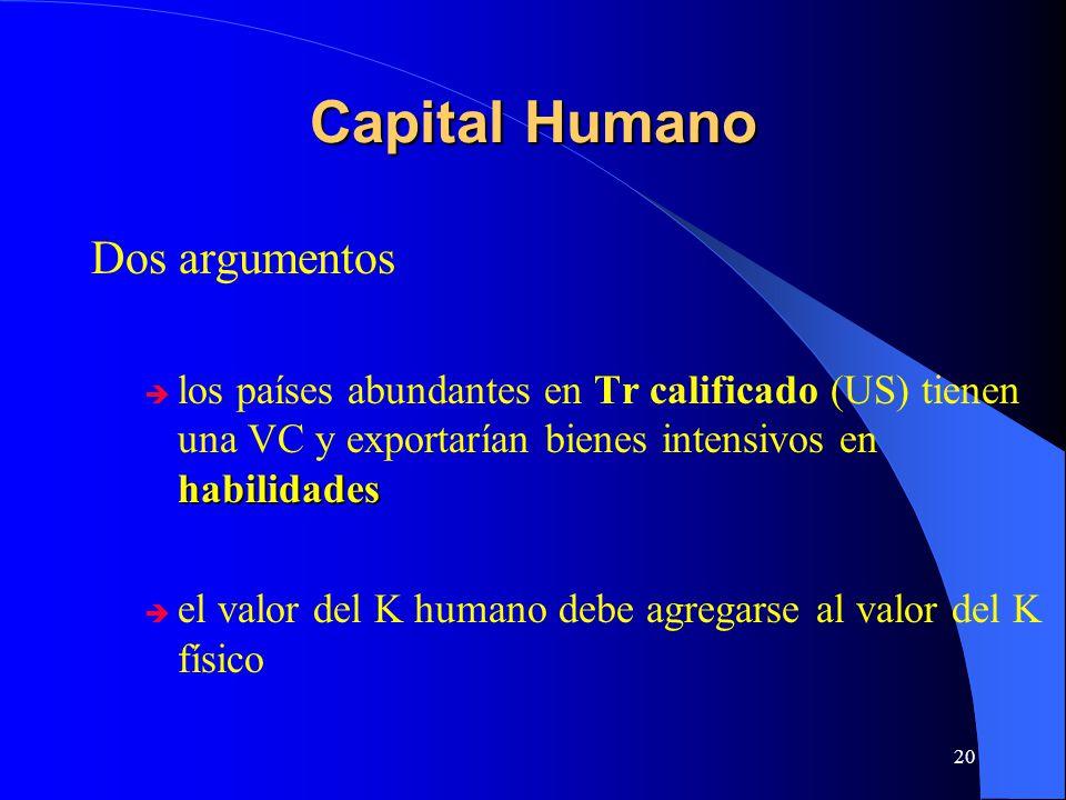 20 Capital Humano Dos argumentos habilidades los países abundantes en Tr calificado (US) tienen una VC y exportarían bienes intensivos en habilidades el valor del K humano debe agregarse al valor del K físico