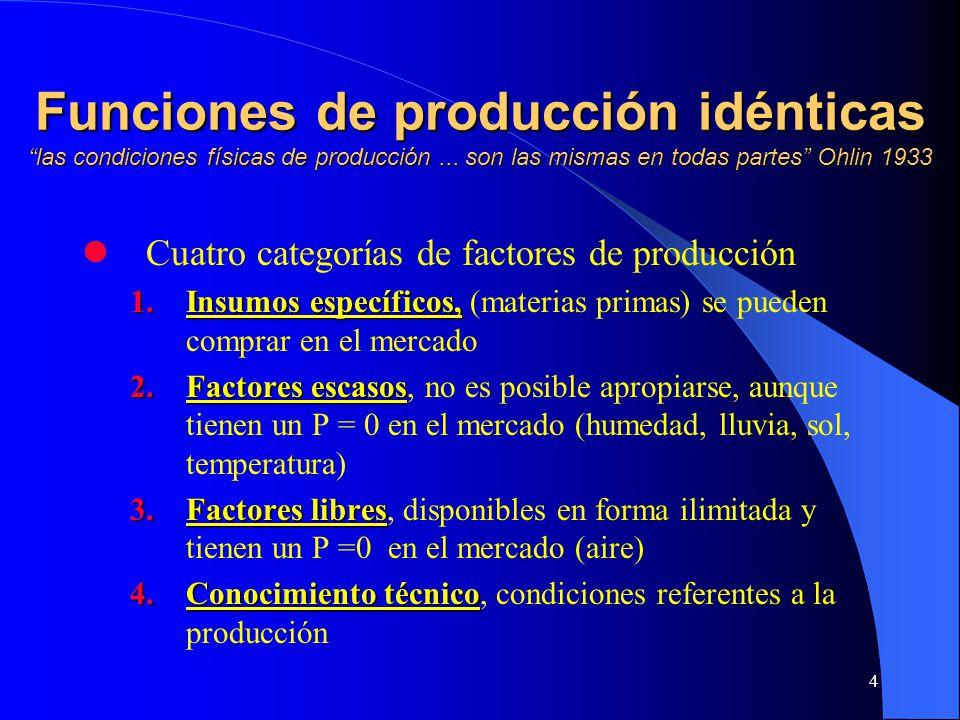 4 Funciones de producción idénticas las condiciones físicas de producción...
