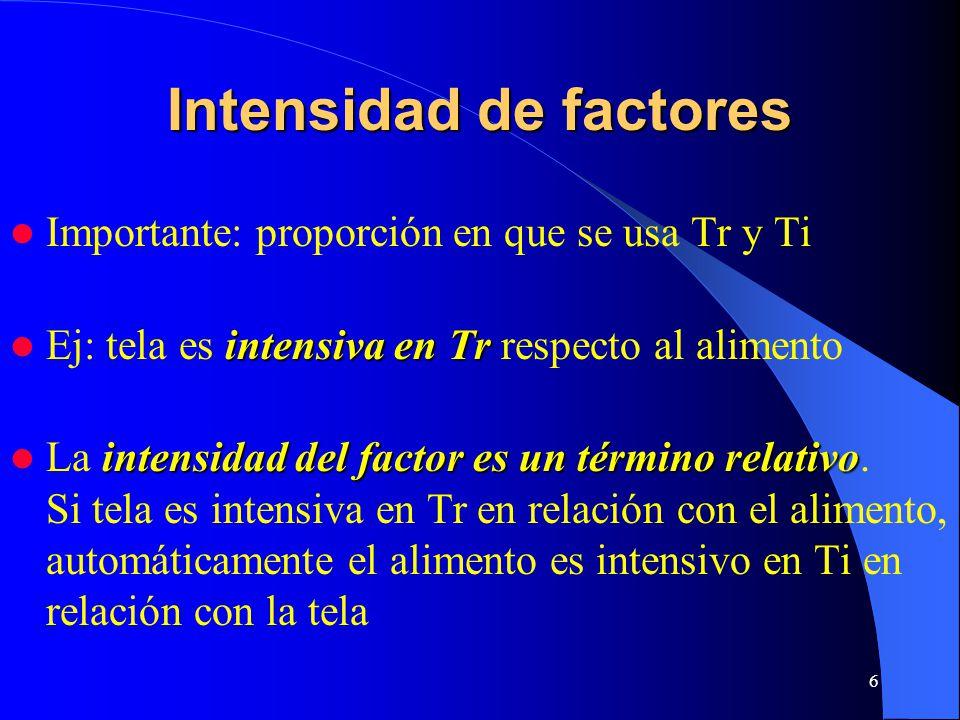 6 Intensidad de factores Importante: proporción en que se usa Tr y Ti intensiva en Tr Ej: tela es intensiva en Tr respecto al alimento intensidad del factor es un término relativo La intensidad del factor es un término relativo.