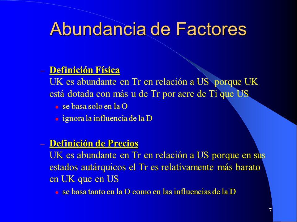 7 Abundancia de Factores – Definición Física – Definición Física UK es abundante en Tr en relación a US porque UK está dotada con más u de Tr por acre de Ti que US se basa solo en la O ignora la influencia de la D – Definición de Precios – Definición de Precios UK es abundante en Tr en relación a US porque en sus estados autárquicos el Tr es relativamente más barato en UK que en US se basa tanto en la O como en las influencias de la D