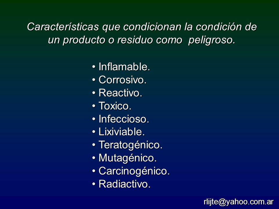 Inflamable. Inflamable. Corrosivo. Corrosivo. Reactivo. Reactivo. Toxico. Toxico. Infeccioso. Infeccioso. Lixiviable. Lixiviable. Teratogénico. Terato