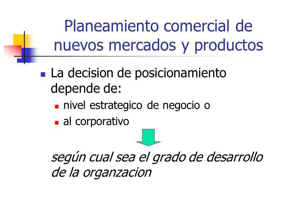Planeamiento comercial de nuevos mercados y productos La decision de posicionamiento depende de: nivel estrategico de negocio o al corporativo según c