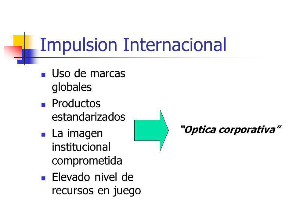 Impulsion Internacional Uso de marcas globales Productos estandarizados La imagen institucional comprometida Elevado nivel de recursos en juego Optica