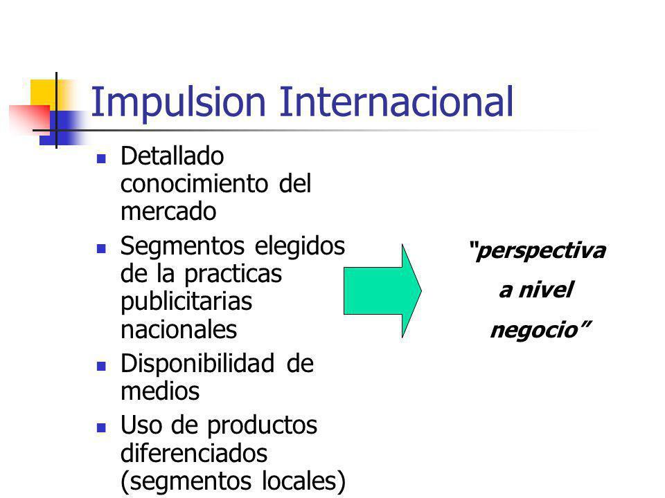 Impulsion Internacional Detallado conocimiento del mercado Segmentos elegidos de la practicas publicitarias nacionales Disponibilidad de medios Uso de