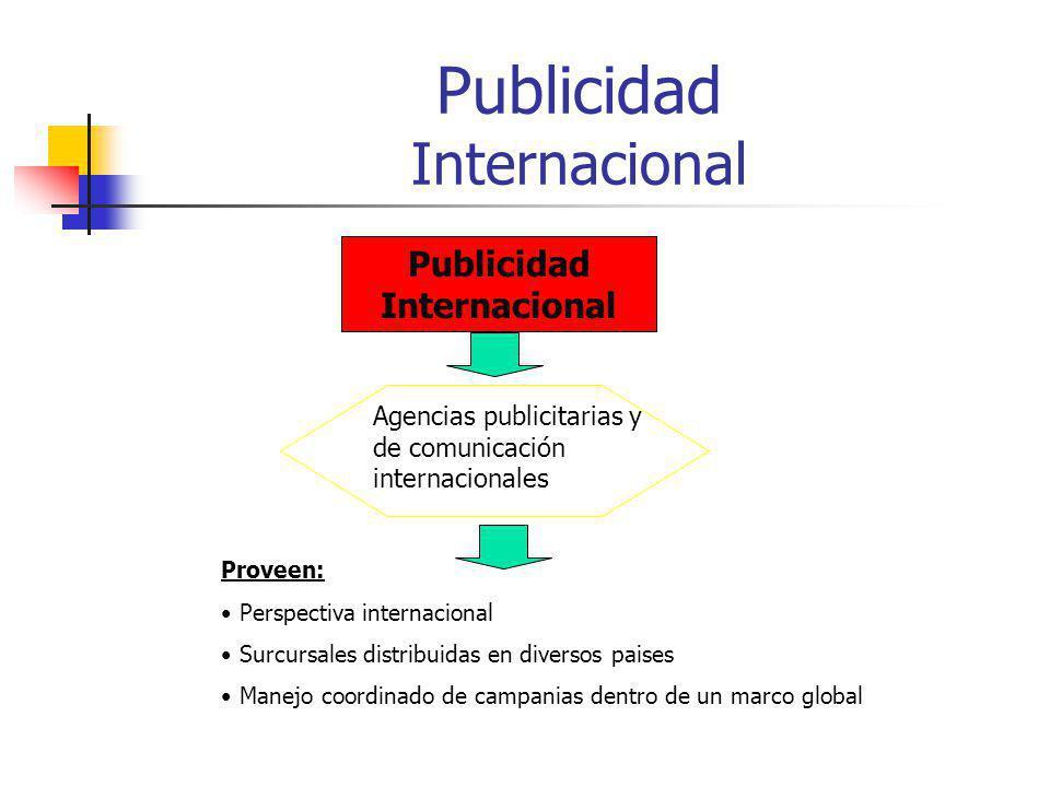 Publicidad Internacional Agencias publicitarias y de comunicación internacionales Proveen: Perspectiva internacional Surcursales distribuidas en diver