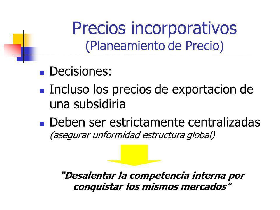 Precios incorporativos (Planeamiento de Precio) Decisiones: Incluso los precios de exportacion de una subsidiria Deben ser estrictamente centralizadas