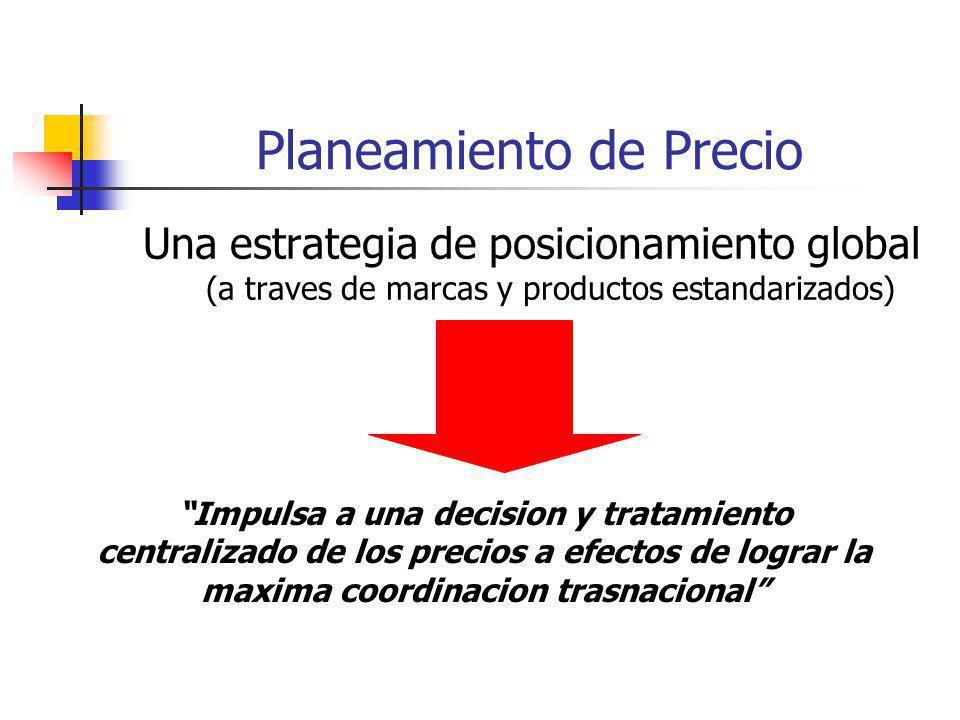 Planeamiento de Precio Una estrategia de posicionamiento global (a traves de marcas y productos estandarizados) Impulsa a una decision y tratamiento c